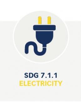 Tracking SDG 7.1.1 Electrification Dataset