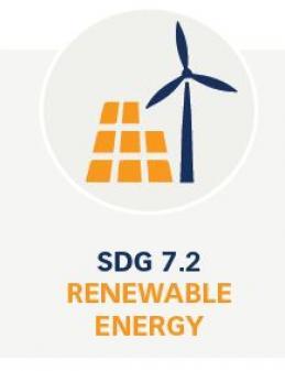 7.2 Renewable Energy Dataset