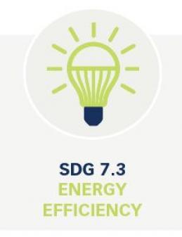 7.3 Energy Efficiency Dataset